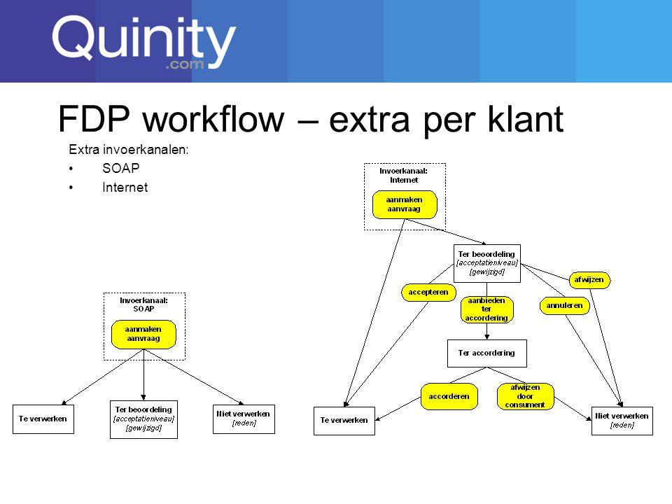 FDP workflow – extra per klant Extra invoerkanalen: SOAP Internet