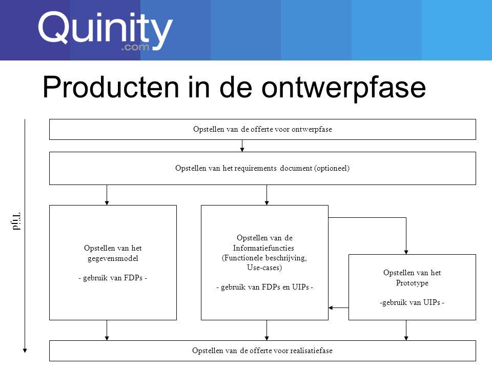 Producten in de ontwerpfase Opstellen van de offerte voor ontwerpfase Opstellen van het requirements document (optioneel) Opstellen van de offerte voor realisatiefase Opstellen van de Informatiefuncties (Functionele beschrijving, Use-cases) - gebruik van FDPs en UIPs - Opstellen van het gegevensmodel - gebruik van FDPs - Opstellen van het Prototype -gebruik van UIPs - Tijd