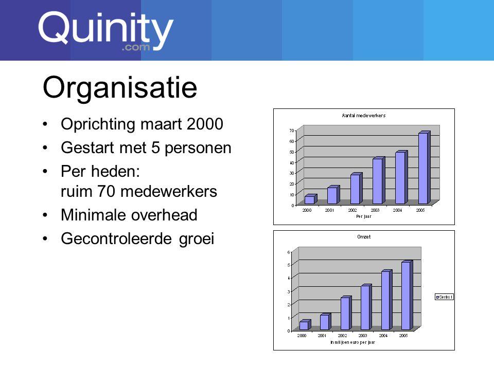 Cijfers / Resultaten Omzet 2005: > Euro 5.000.000 Meer dan 70 klanten Maliebaan, Utrecht
