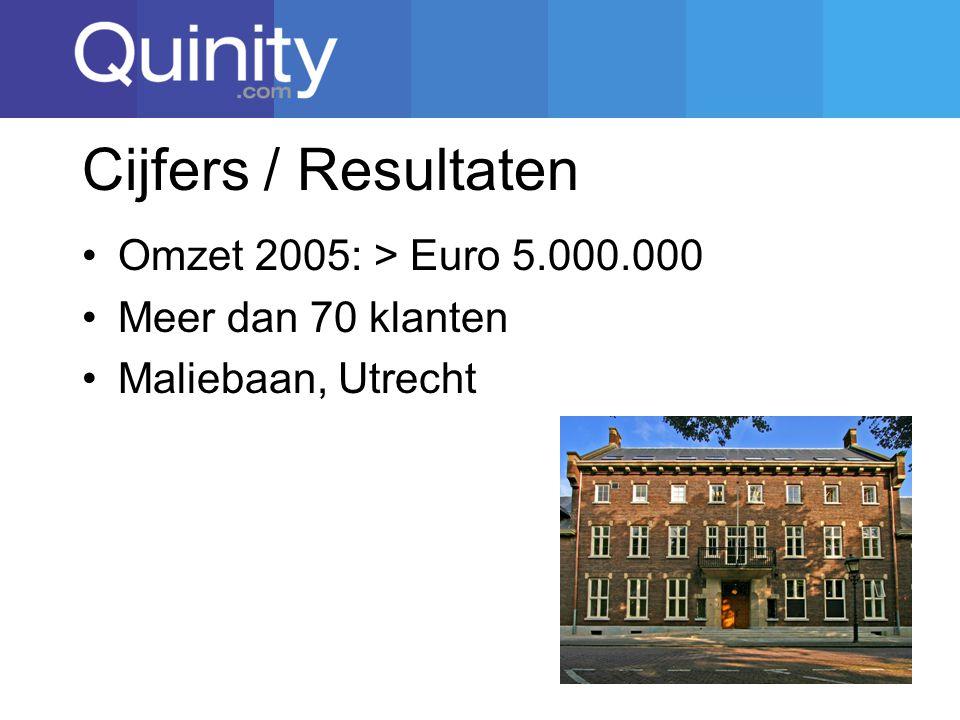 FDP Tijdafhankelijkheid Wijziging terugdraaien -> versie ongeldig maken Polis 12345 PolisVersie 1 1/1/2006 – 1/6/2006 PolisVersie 2 2/6/2006 – PolisVersie 3 X 2/12/2006 –