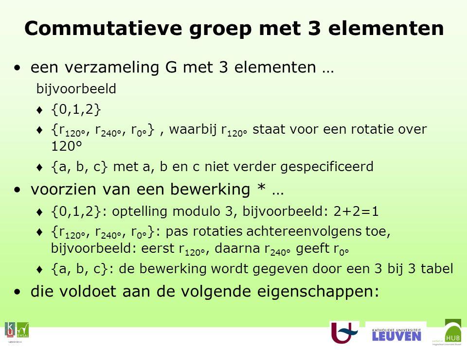 VLEKHO-HONIM Commutatieve groep met 3 elementen een verzameling G met 3 elementen … bijvoorbeeld ♦ {0,1,2} ♦ {r 120°, r 240°, r 0° }, waarbij r 120° staat voor een rotatie over 120° ♦ {a, b, c} met a, b en c niet verder gespecificeerd voorzien van een bewerking * … ♦ {0,1,2}: optelling modulo 3, bijvoorbeeld: 2+2=1 ♦ {r 120°, r 240°, r 0° }: pas rotaties achtereenvolgens toe, bijvoorbeeld: eerst r 120°, daarna r 240° geeft r 0° ♦ {a, b, c}: de bewerking wordt gegeven door een 3 bij 3 tabel die voldoet aan de volgende eigenschappen: