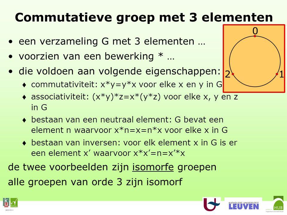 VLEKHO-HONIM Commutatieve groep met 3 elementen een verzameling G met 3 elementen … voorzien van een bewerking * … die voldoen aan volgende eigenschappen: ♦ commutativiteit: x*y=y*x voor elke x en y in G ♦ associativiteit: (x*y)*z=x*(y*z) voor elke x, y en z in G ♦ bestaan van een neutraal element: G bevat een element n waarvoor x*n=x=n*x voor elke x in G ♦ bestaan van inversen: voor elk element x in G is er een element x' waarvoor x*x'=n=x'*x de twee voorbeelden zijn isomorfe groepen alle groepen van orde 3 zijn isomorf 0 12