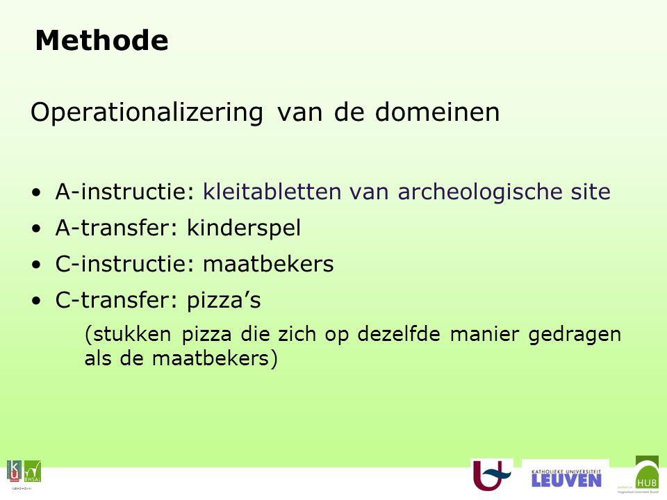 VLEKHO-HONIM Methode Operationalizering van de domeinen A-instructie: kleitabletten van archeologische site A-transfer: kinderspel C-instructie: maatbekers C-transfer: pizza's (stukken pizza die zich op dezelfde manier gedragen als de maatbekers)