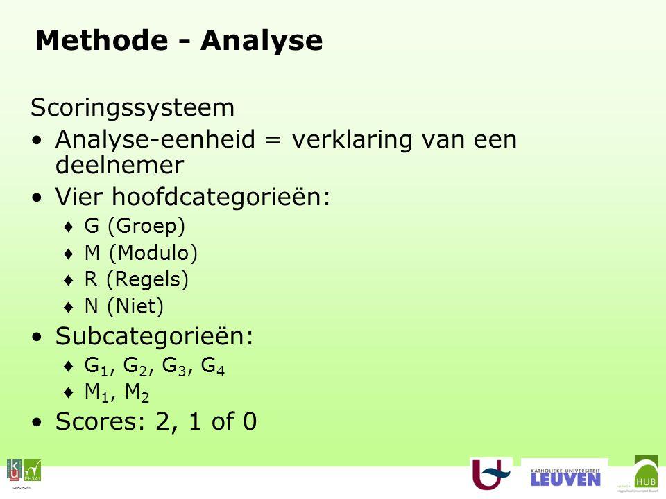 VLEKHO-HONIM Methode - Analyse Scoringssysteem Analyse-eenheid = verklaring van een deelnemer Vier hoofdcategorieën: ♦ G (Groep) ♦ M (Modulo) ♦ R (Regels) ♦ N (Niet) Subcategorieën: ♦ G 1, G 2, G 3, G 4 ♦ M 1, M 2 Scores: 2, 1 of 0