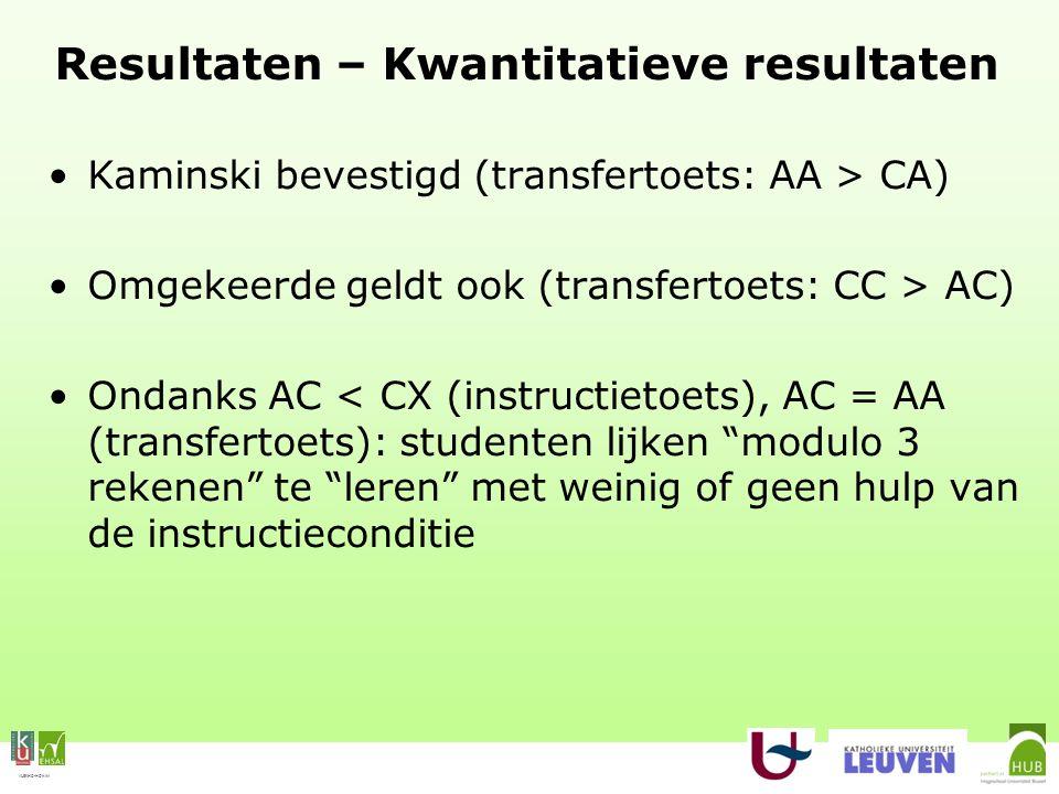VLEKHO-HONIM Resultaten – Kwantitatieve resultaten Kaminski bevestigd (transfertoets: AA > CA) Omgekeerde geldt ook (transfertoets: CC > AC) Ondanks AC < CX (instructietoets), AC = AA (transfertoets): studenten lijken modulo 3 rekenen te leren met weinig of geen hulp van de instructieconditie