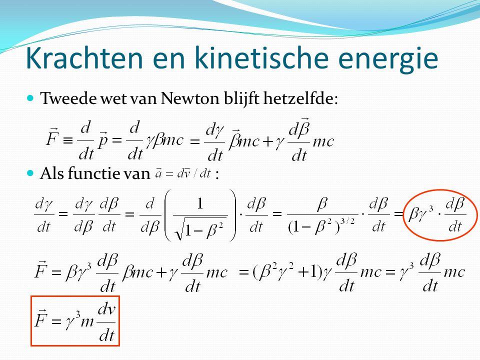 Krachten en kinetische energie Tweede wet van Newton blijft hetzelfde: Als functie van :