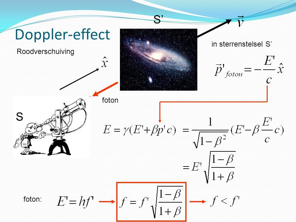 Doppler-effect in sterrenstelsel S' Roodverschuiving S' S foton foton:
