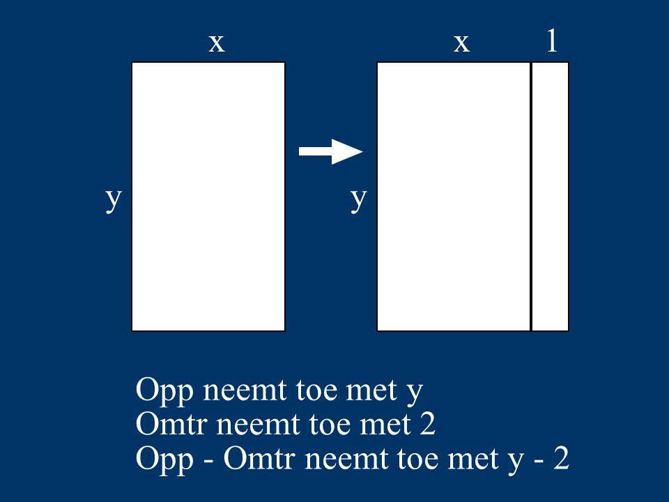 yy 1xx Opp neemt toe met y Omtr neemt toe met 2 Opp - Omtr neemt toe met y - 2