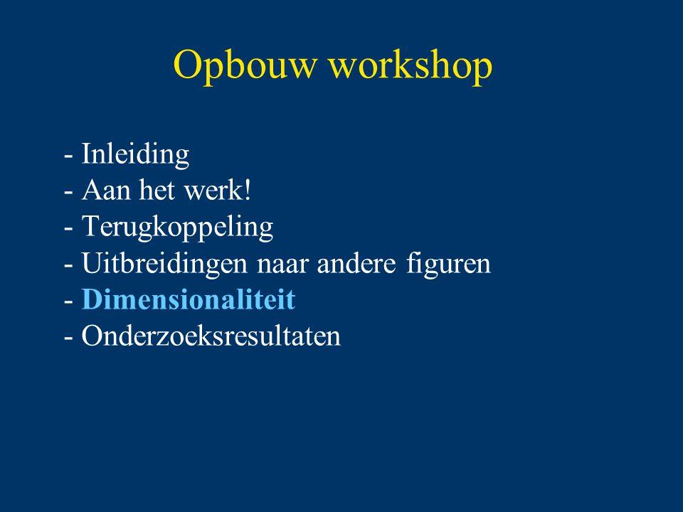Opbouw workshop - Inleiding - Aan het werk.