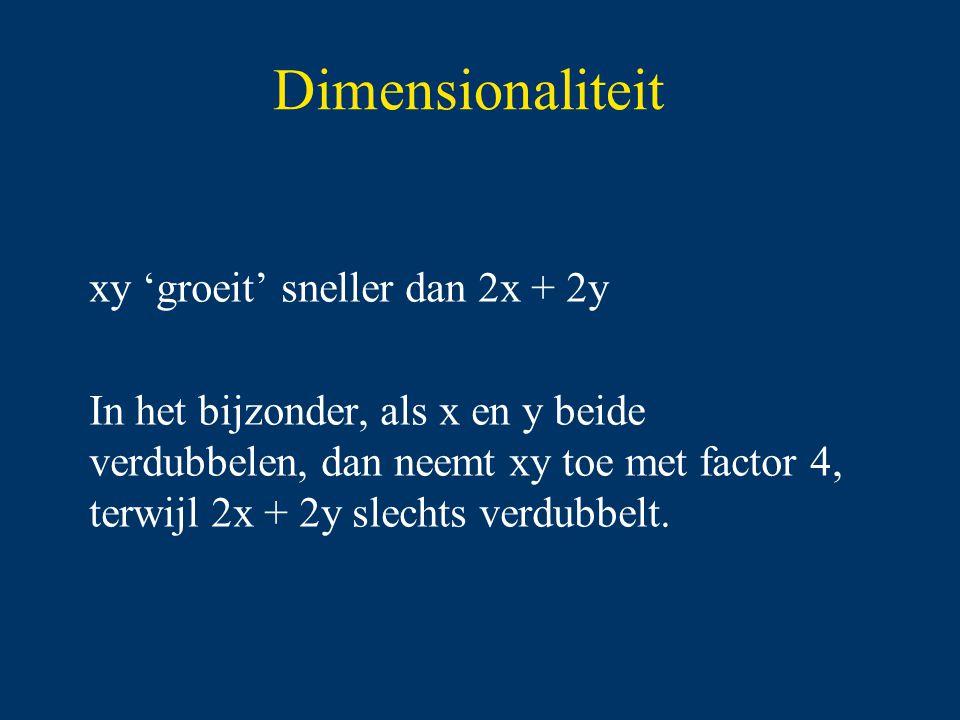 Dimensionaliteit xy 'groeit' sneller dan 2x + 2y In het bijzonder, als x en y beide verdubbelen, dan neemt xy toe met factor 4, terwijl 2x + 2y slechts verdubbelt.