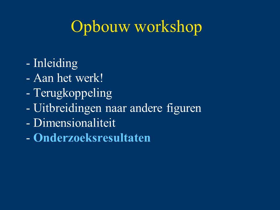 Opbouw workshop - Inleiding - Aan het werk! - Terugkoppeling - Uitbreidingen naar andere figuren - Dimensionaliteit - Onderzoeksresultaten