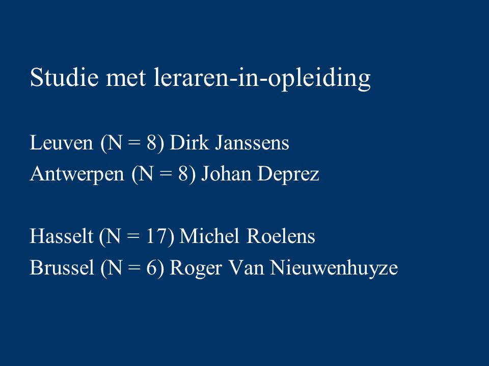 Studie met leraren-in-opleiding Leuven (N = 8) Dirk Janssens Antwerpen (N = 8) Johan Deprez Hasselt (N = 17) Michel Roelens Brussel (N = 6) Roger Van Nieuwenhuyze