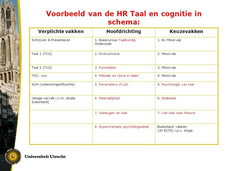 Voorbeeld van de HR Taal en cognitie in schema: Verplichte vakkenHoofdrichtingKeuzevakken Schrijven & Presenteren 1. Basiscursus Taalkundig Onderzoek