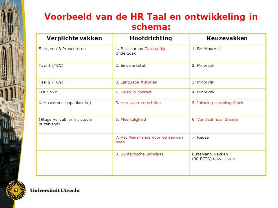 Voorbeeld van de HR Taal en ontwikkeling in schema: Verplichte vakkenHoofdrichtingKeuzevakken Schrijven & Presenteren 1. Basiscursus Taalkundig Onderz