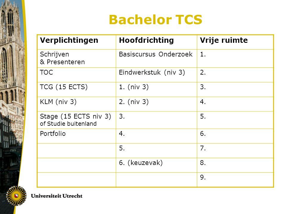 Bachelor TCS VerplichtingenHoofdrichtingVrije ruimte Schrijven & Presenteren Basiscursus Onderzoek1. TOCEindwerkstuk (niv 3)2. TCG (15 ECTS)1. (niv 3)