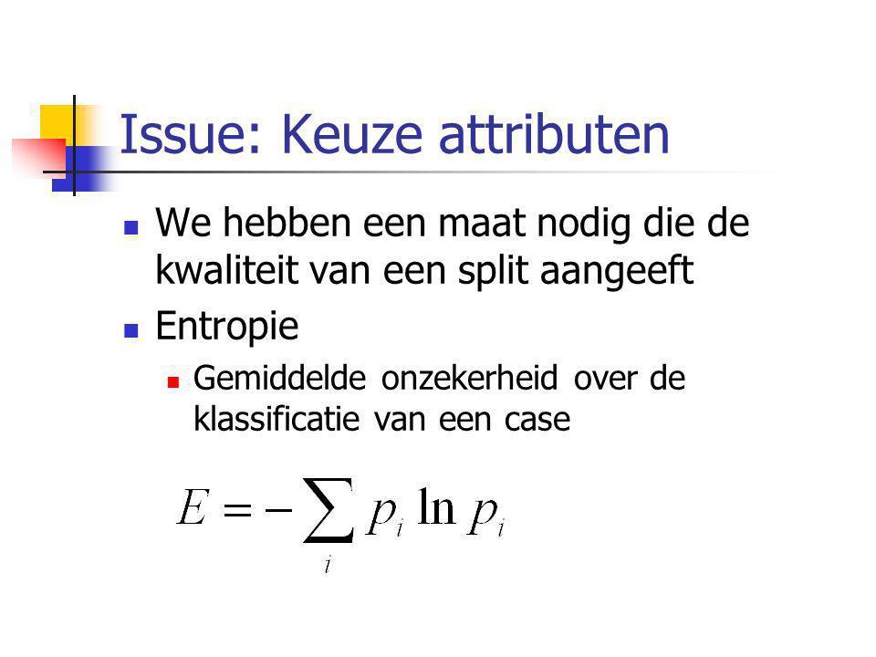 Issue: Keuze attributen We hebben een maat nodig die de kwaliteit van een split aangeeft Entropie Gemiddelde onzekerheid over de klassificatie van een case