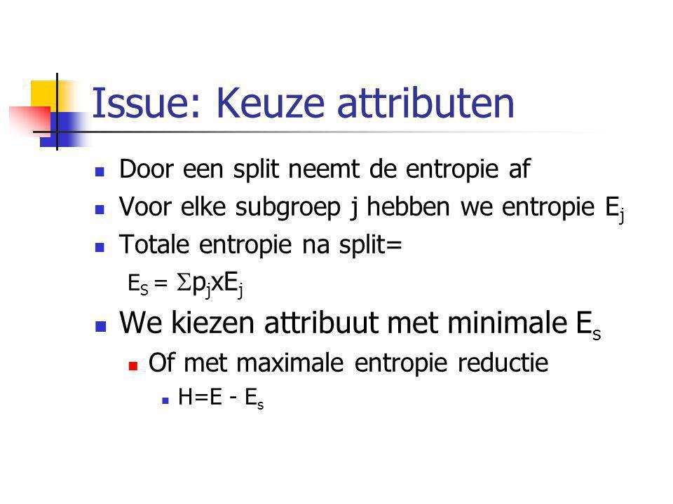Issue: Keuze attributen Door een split neemt de entropie af Voor elke subgroep j hebben we entropie E j Totale entropie na split= E S =  p j xE j We kiezen attribuut met minimale E s Of met maximale entropie reductie H=E - E s