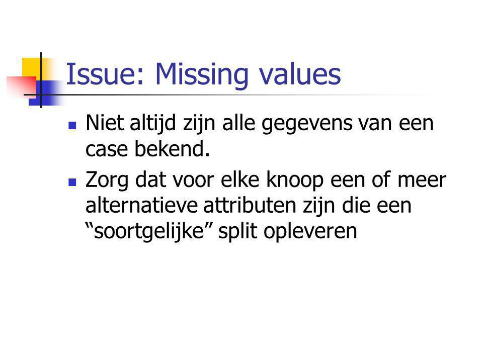 """Issue: Missing values Niet altijd zijn alle gegevens van een case bekend. Zorg dat voor elke knoop een of meer alternatieve attributen zijn die een """"s"""