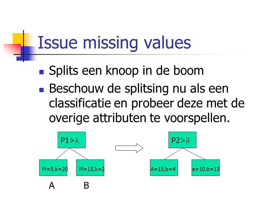 P1> M=5,k=20M=15,k=2 AB Issue missing values Splits een knoop in de boom Beschouw de splitsing nu als een classificatie en probeer deze met de overige attributen te voorspellen.