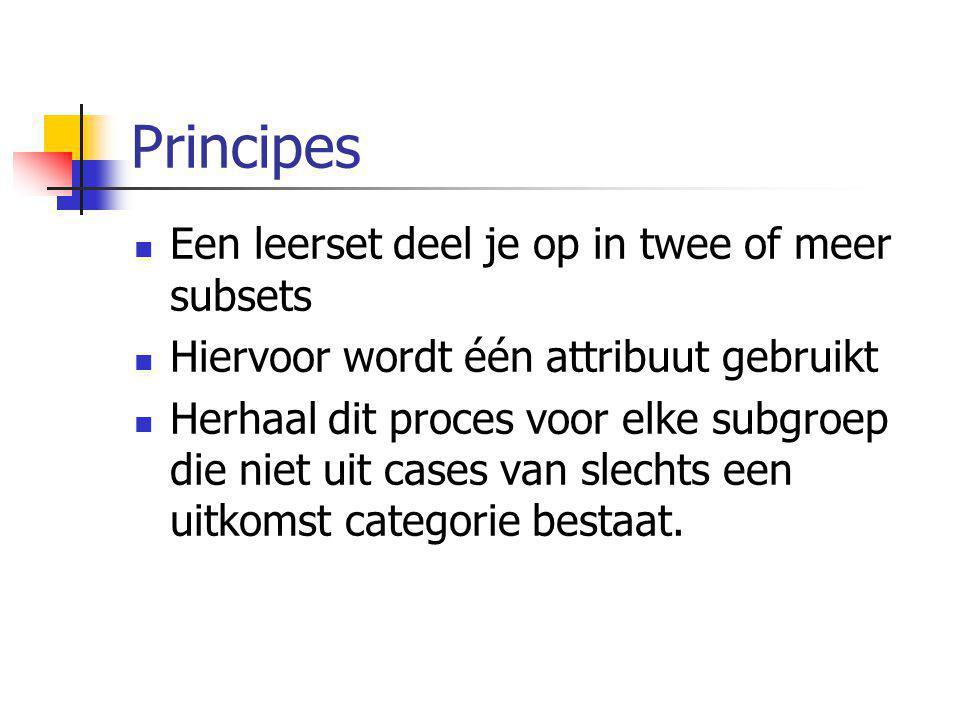 Principes Een leerset deel je op in twee of meer subsets Hiervoor wordt één attribuut gebruikt Herhaal dit proces voor elke subgroep die niet uit cases van slechts een uitkomst categorie bestaat.