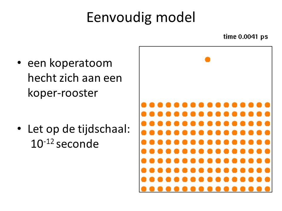 Eenvoudig model een koperatoom hecht zich aan een koper-rooster Let op de tijdschaal: 10 -12 seconde