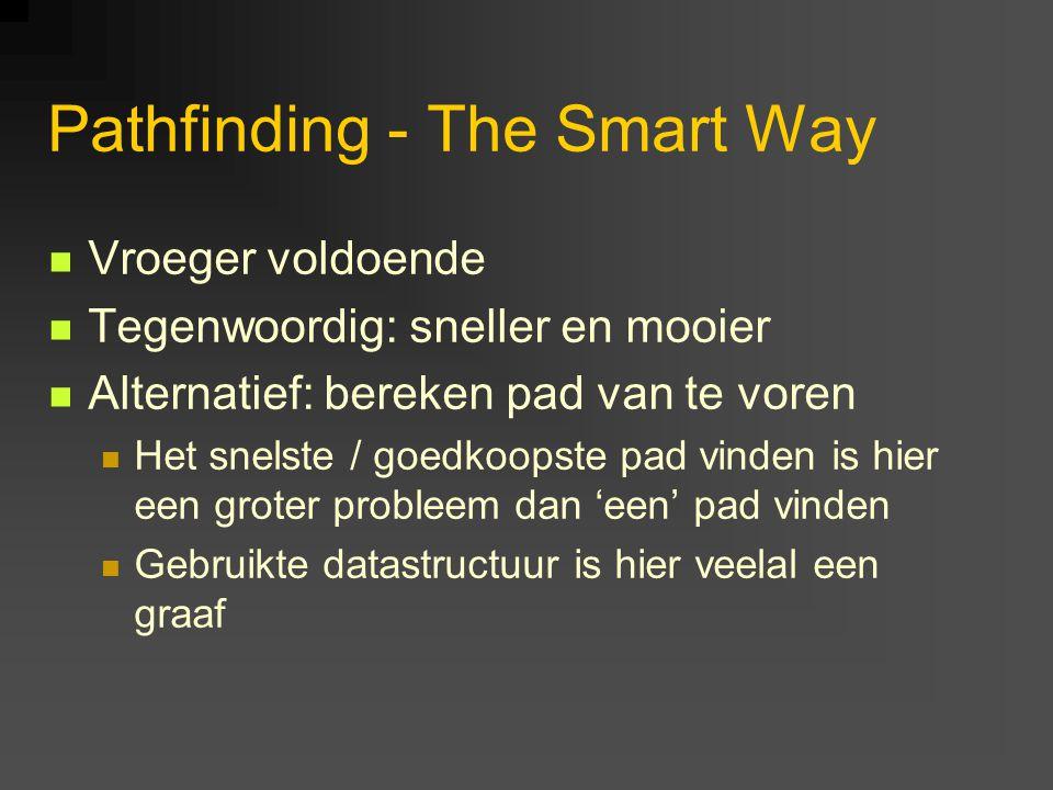 Pathfinding - The Smart Way Vroeger voldoende Tegenwoordig: sneller en mooier Alternatief: bereken pad van te voren Het snelste / goedkoopste pad vinden is hier een groter probleem dan 'een' pad vinden Gebruikte datastructuur is hier veelal een graaf