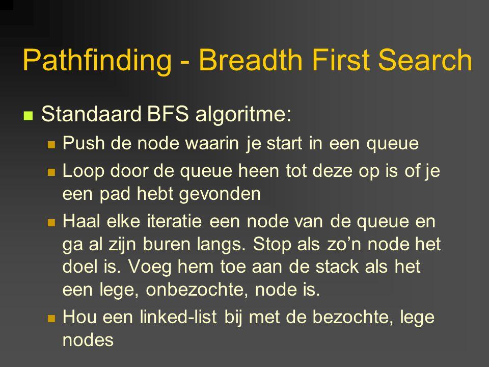 Pathfinding - Breadth First Search Standaard BFS algoritme: Push de node waarin je start in een queue Loop door de queue heen tot deze op is of je een pad hebt gevonden Haal elke iteratie een node van de queue en ga al zijn buren langs.