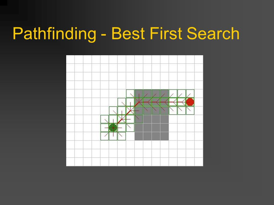 Pathfinding - Best First Search