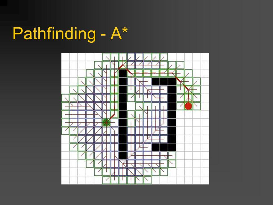 Pathfinding - A*
