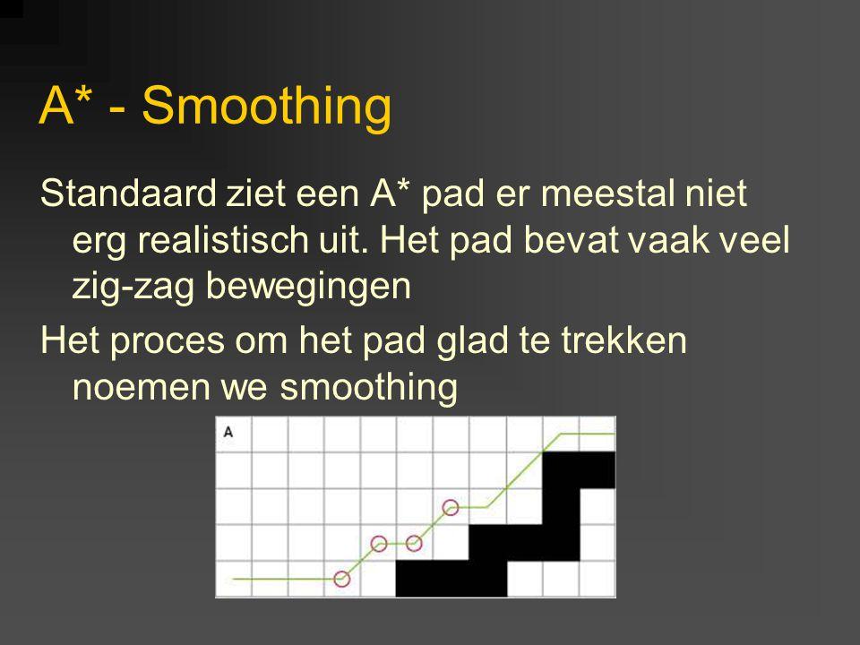 A* - Smoothing Standaard ziet een A* pad er meestal niet erg realistisch uit.