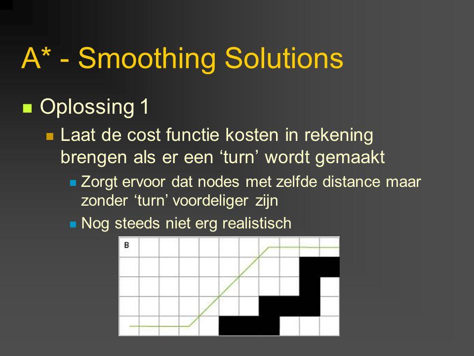 A* - Smoothing Solutions Oplossing 1 Laat de cost functie kosten in rekening brengen als er een 'turn' wordt gemaakt Zorgt ervoor dat nodes met zelfde distance maar zonder 'turn' voordeliger zijn Nog steeds niet erg realistisch