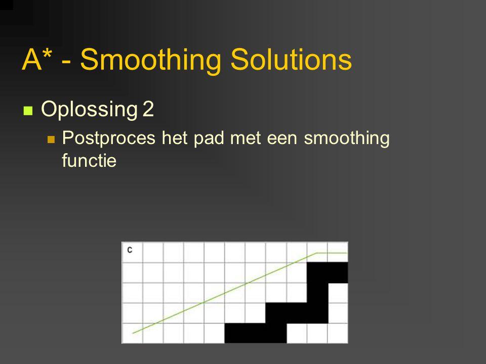 A* - Smoothing Solutions Oplossing 2 Postproces het pad met een smoothing functie