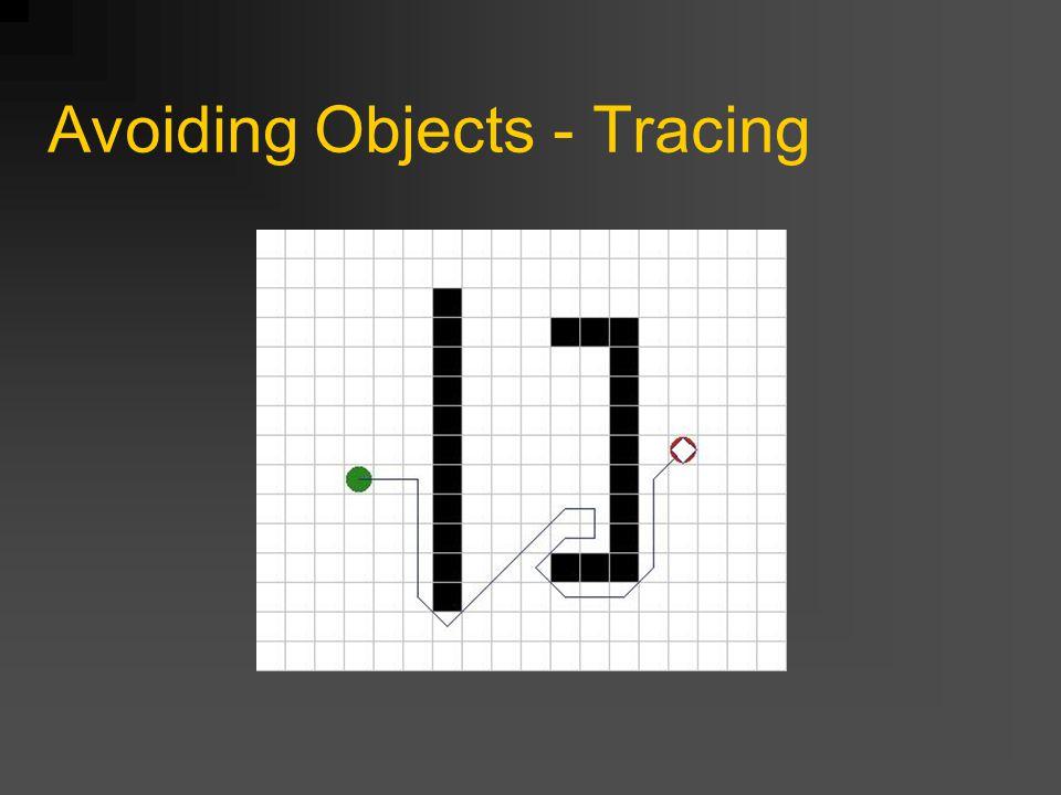 A* - Beperkingen Grote terreinen zullen veel geheugen en CPU tijd nodig hebben alvorens een pad is gevonden Oplossing: deel gebied op in grotere stukken en kijk eerst op een hoger niveau naar de te nemen route Oplossing: breek het pad op in subpaden met eigen subgoals