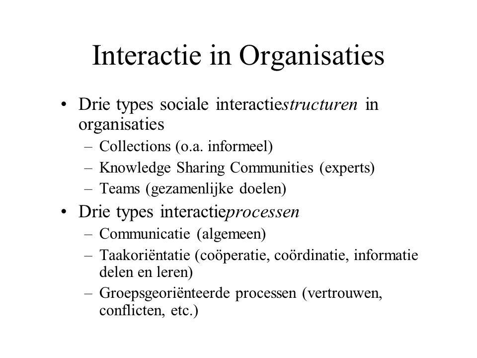 Interactie in Organisaties Drie types sociale interactiestructuren in organisaties –Collections (o.a. informeel) –Knowledge Sharing Communities (exper