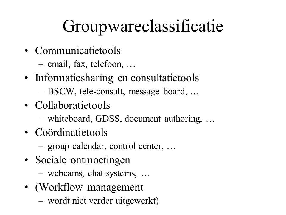 Groupwareclassificatie Communicatietools –email, fax, telefoon, … Informatiesharing en consultatietools –BSCW, tele-consult, message board, … Collabor