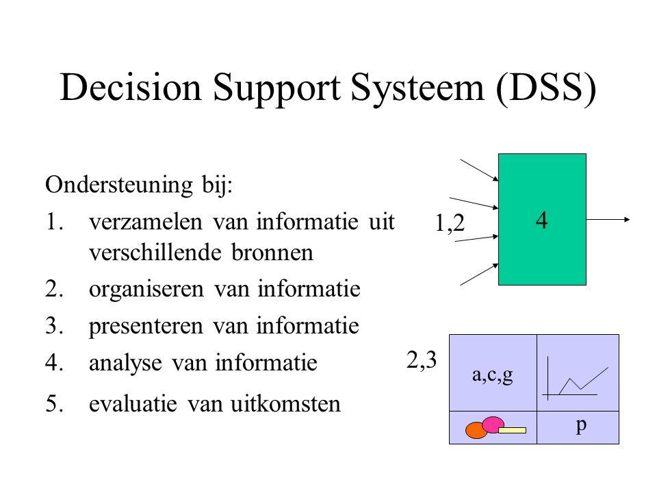 Decision Support Systeem (DSS) Ondersteuning bij: 1.verzamelen van informatie uit verschillende bronnen 2.organiseren van informatie 3.presenteren van