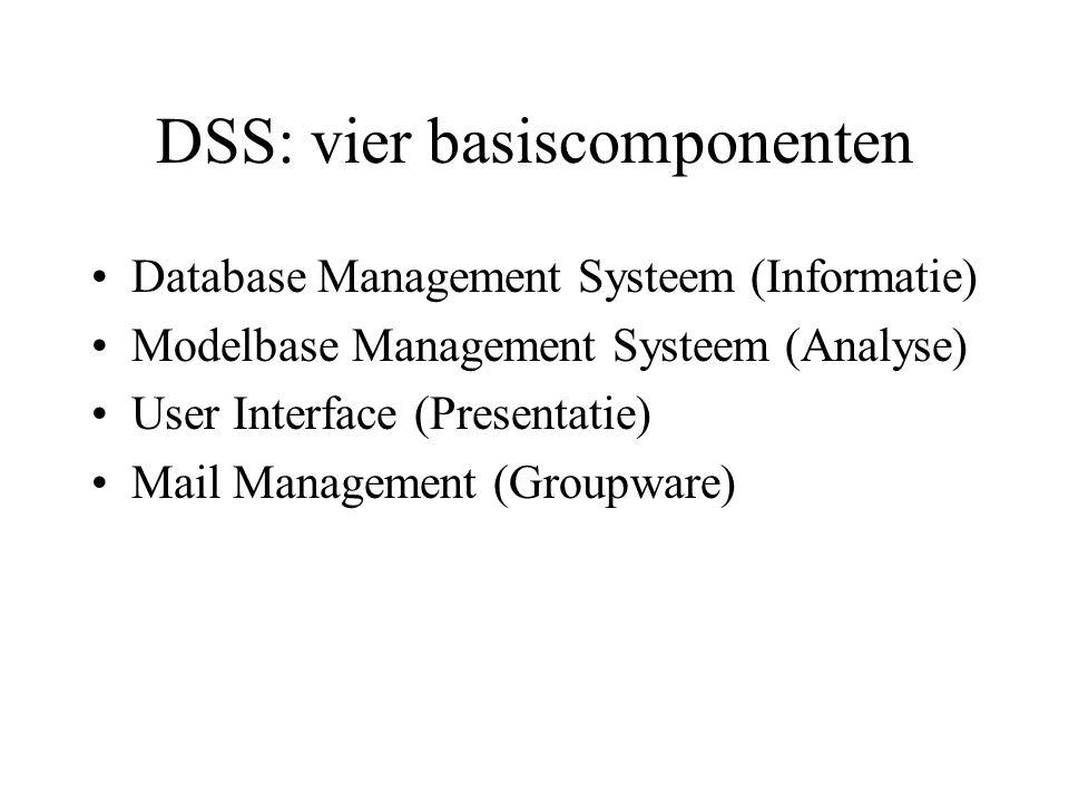 DSS: vier basiscomponenten Database Management Systeem (Informatie) Modelbase Management Systeem (Analyse) User Interface (Presentatie) Mail Managemen