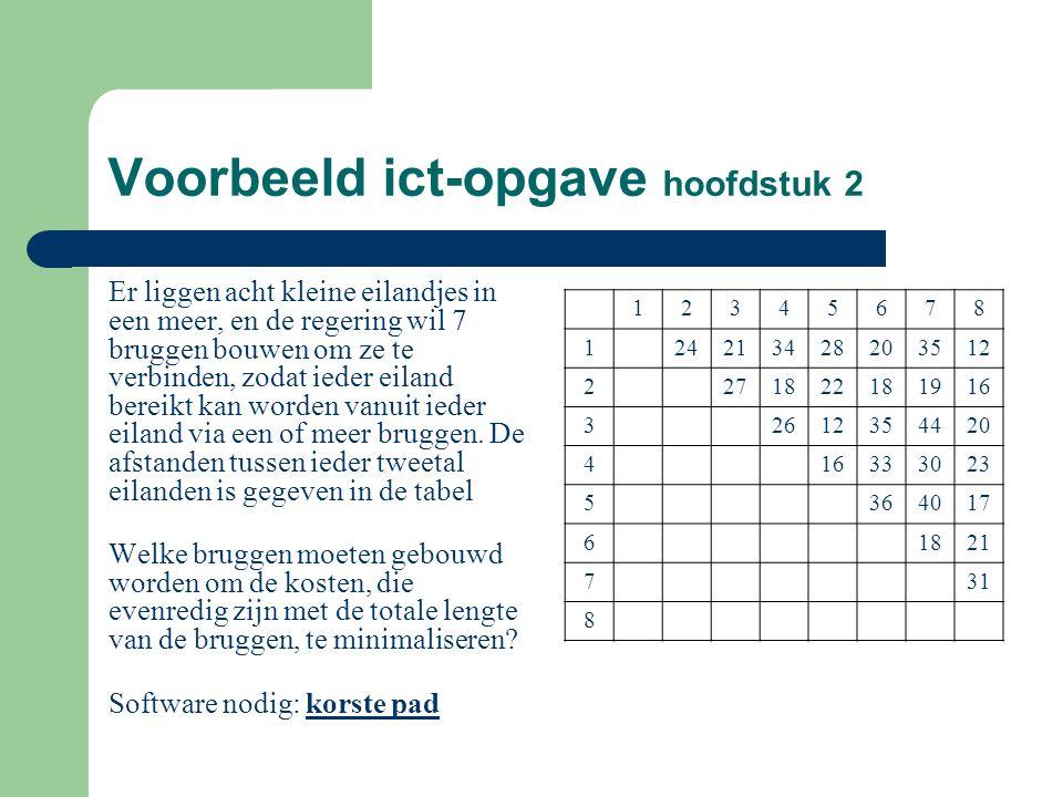 Voorbeeld ict-opgave hoofdstuk 2 Er liggen acht kleine eilandjes in een meer, en de regering wil 7 bruggen bouwen om ze te verbinden, zodat ieder eila