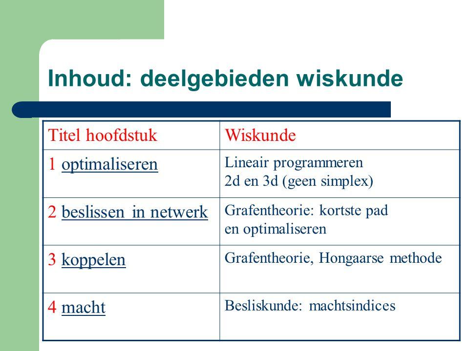 Inhoud: deelgebieden wiskunde Titel hoofdstukWiskunde 1 optimaliserenoptimaliseren Lineair programmeren 2d en 3d (geen simplex) 2 beslissen in netwerk