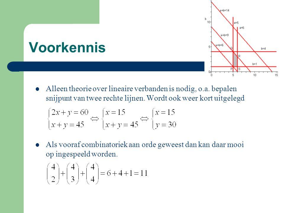 Voorkennis Alleen theorie over lineaire verbanden is nodig, o.a. bepalen snijpunt van twee rechte lijnen. Wordt ook weer kort uitgelegd Als vooraf com