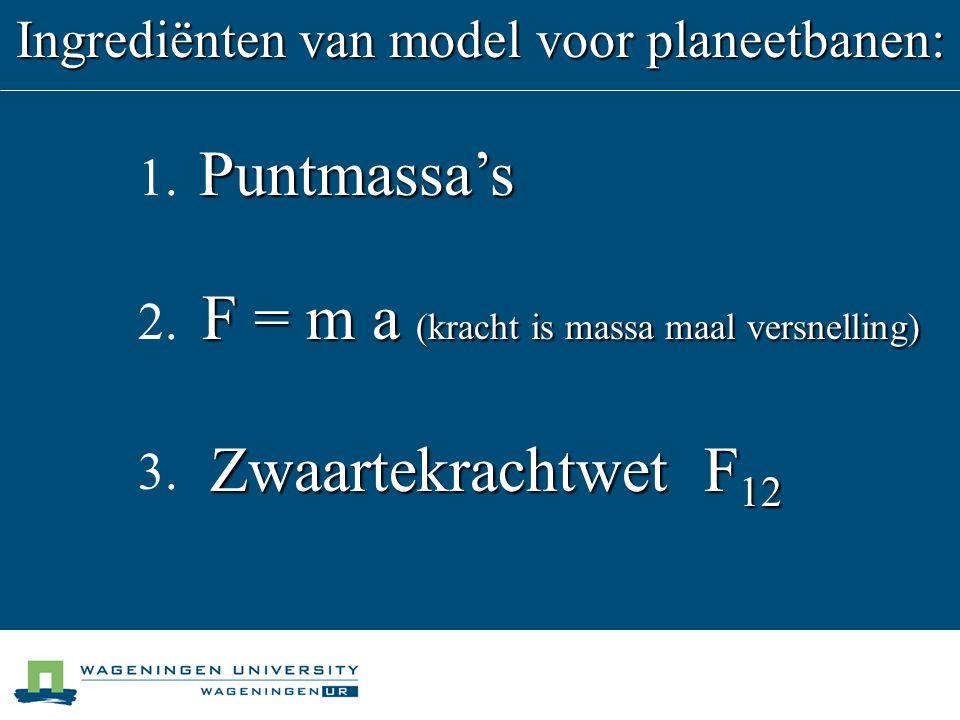 Puntmassa's 1. Puntmassa's F = m a (kracht is massa maal versnelling) 2. F = m a (kracht is massa maal versnelling) 3. Ingrediënten van model voor pla