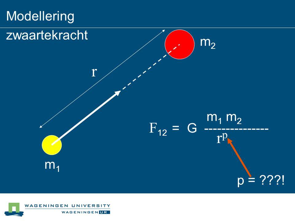 r m2m2 m1m1 F 12 = G --------------- m 1 m 2 rprp Modellering zwaartekracht p = ???!