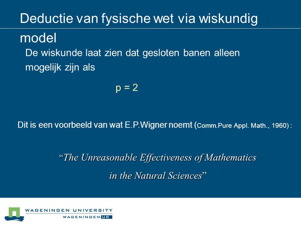 Dit is een voorbeeld van wat E.P.Wigner noemt ( Comm.Pure Appl.