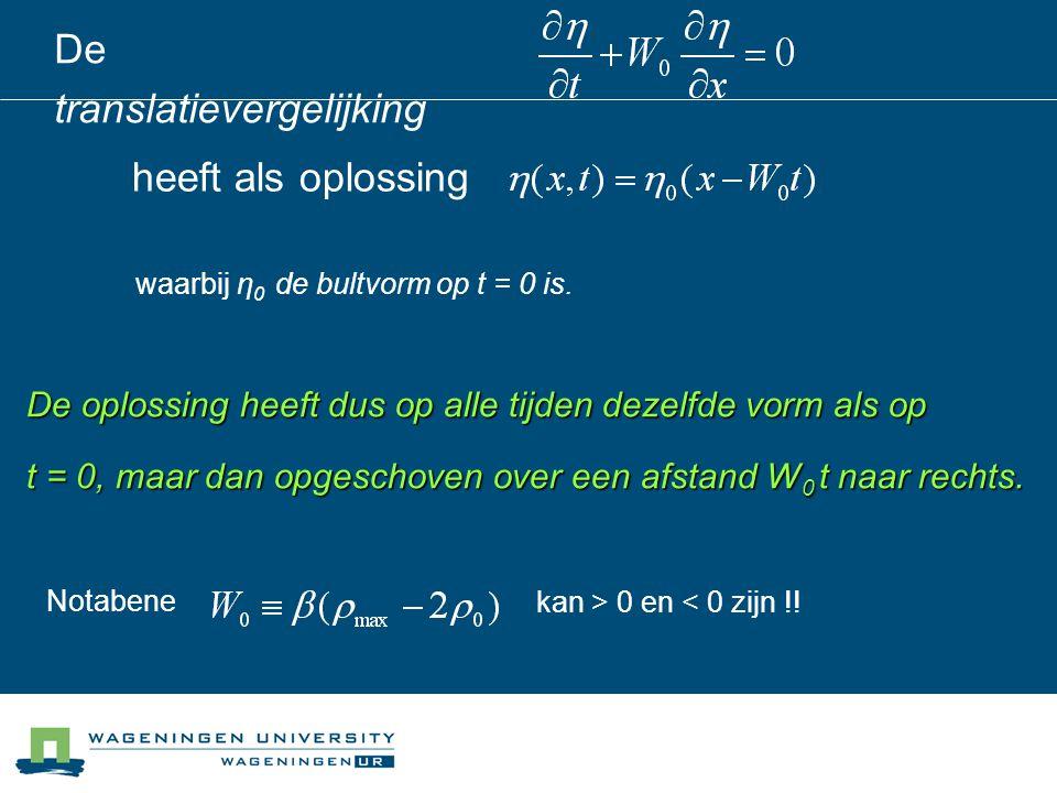 De translatievergelijking heeft als oplossing De oplossing heeft dus op alle tijden dezelfde vorm als op t = 0, maar dan opgeschoven over een afstand W 0 t naar rechts.
