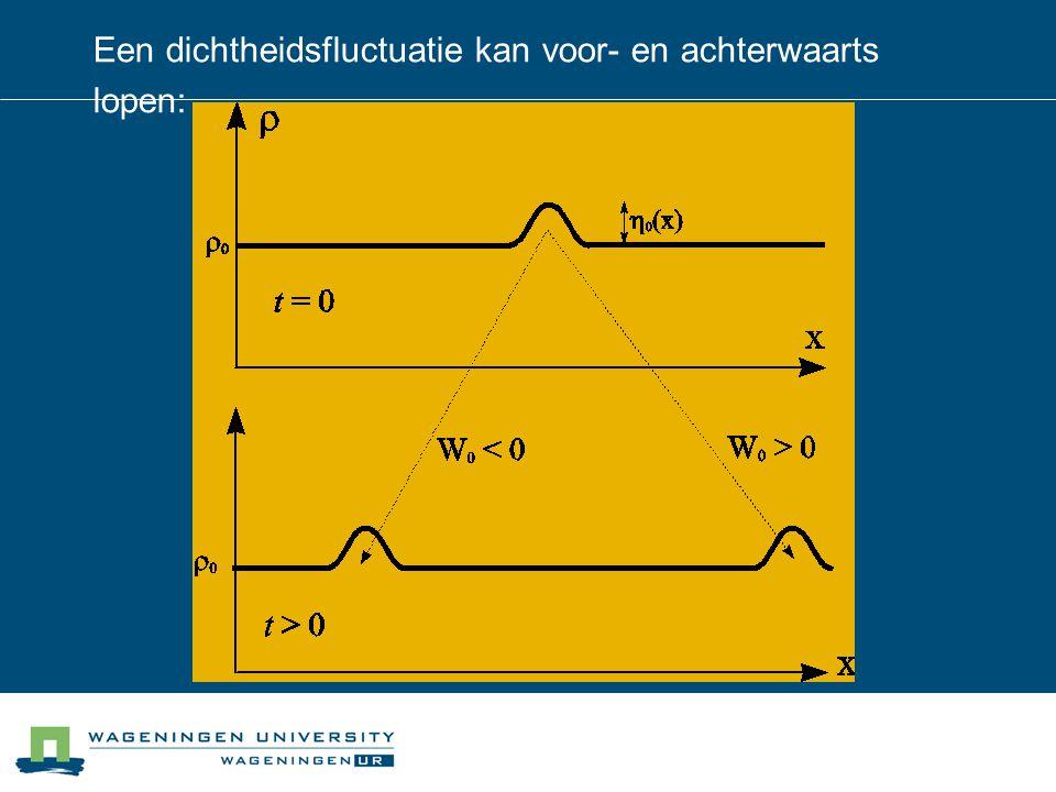 Een dichtheidsfluctuatie kan voor- en achterwaarts lopen: