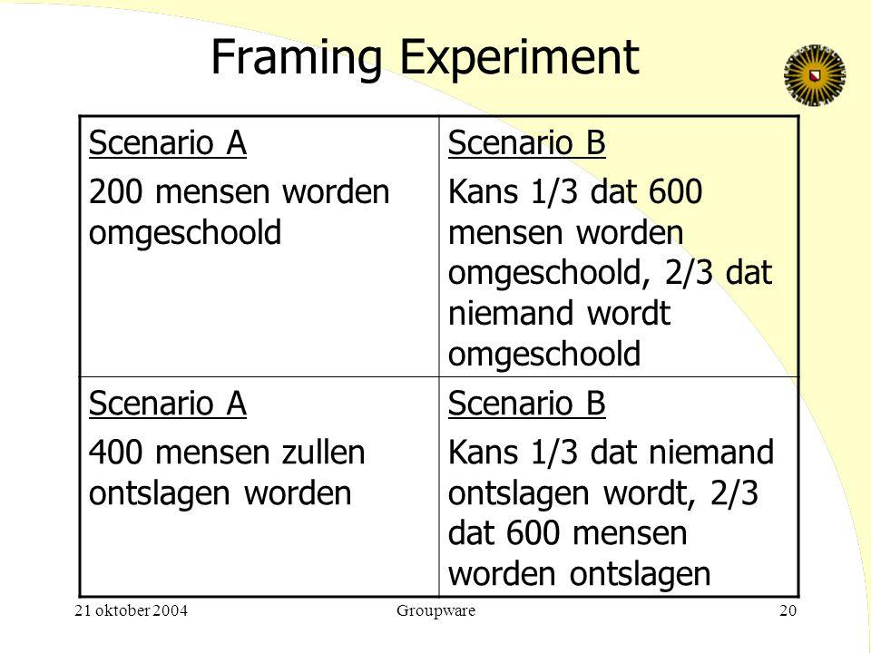 21 oktober 2004Groupware20 Framing Experiment Scenario A 200 mensen worden omgeschoold Scenario B Kans 1/3 dat 600 mensen worden omgeschoold, 2/3 dat
