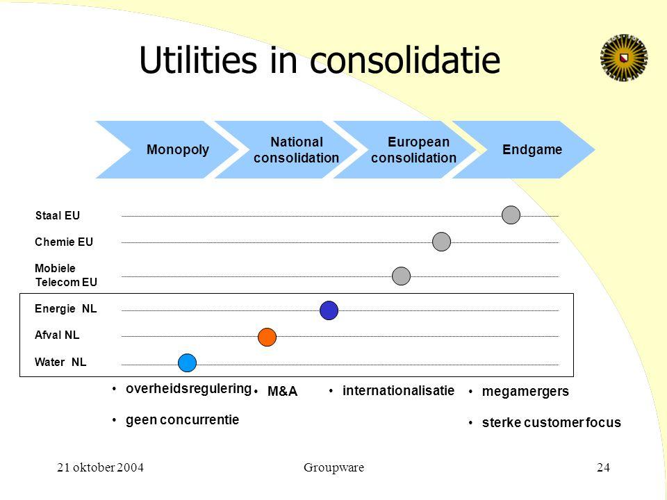 21 oktober 2004Groupware24 Utilities in consolidatie Monopoly National consolidation European consolidation Endgame Staal EU Chemie EU Mobiele Telecom