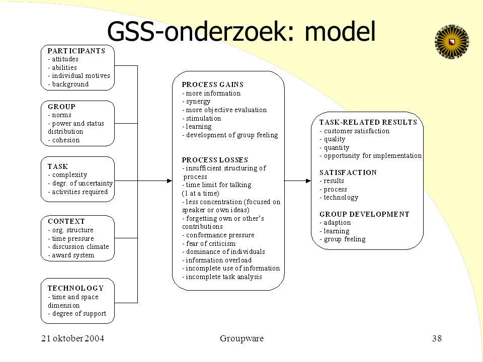 21 oktober 2004Groupware38 GSS-onderzoek: model