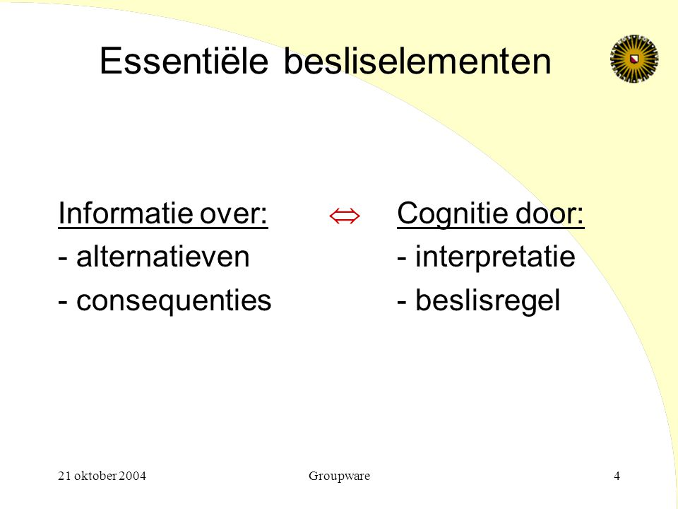 21 oktober 2004Groupware4 Essentiële besliselementen Informatie over:  Cognitie door: - alternatieven- interpretatie - consequenties- beslisregel
