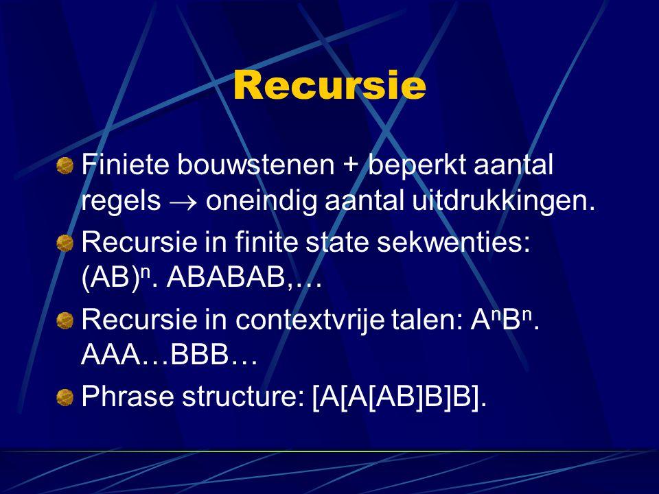 Recursie Finiete bouwstenen + beperkt aantal regels  oneindig aantal uitdrukkingen. Recursie in finite state sekwenties: (AB) n. ABABAB,… Recursie in
